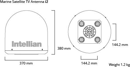 i2 antenna dim